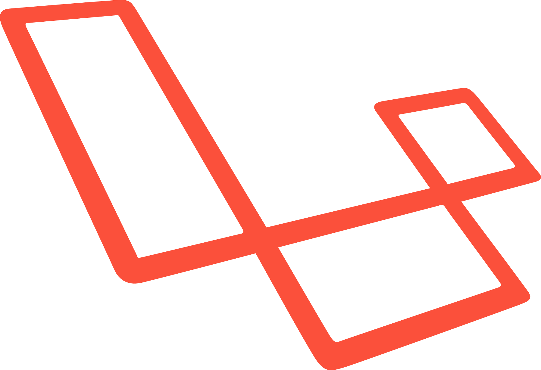 All about Laravel