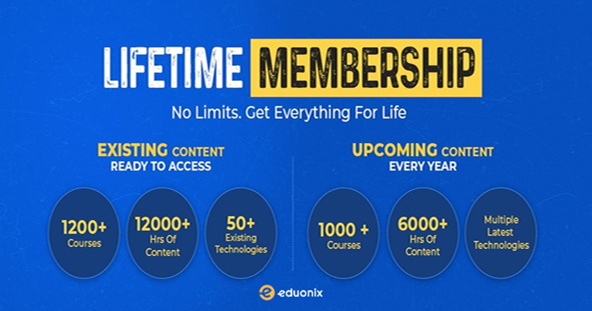 Eduonix Lifetime Learning Access With No Limits
